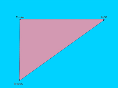 Think Triangle